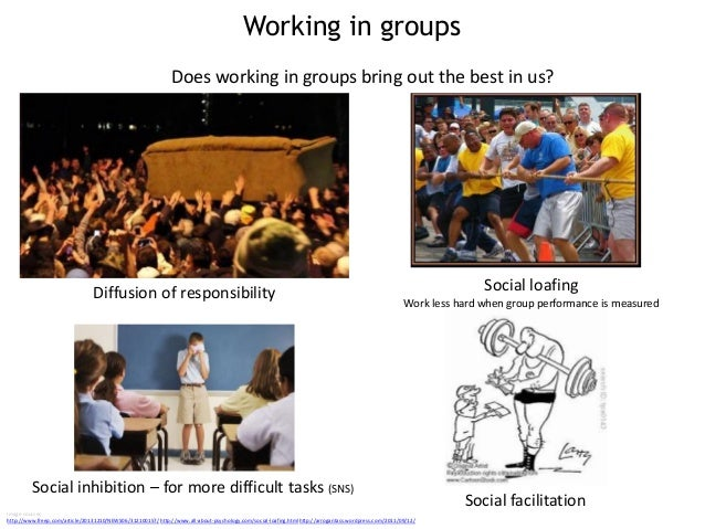effect of perceived anonymity of group task social loafing Social loafing has several causes and effects that will be discussed in this  document, as well  submaximal goal setting: team members may perceive that  with a well-defined goal  the task then becomes optimizing rather than  maximizing.