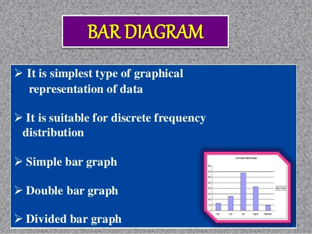FREQUENCY POLYGON  It is use for ungrouped frequency distribution  Variable value on X-axis & frequency on Y-axis  Freq...
