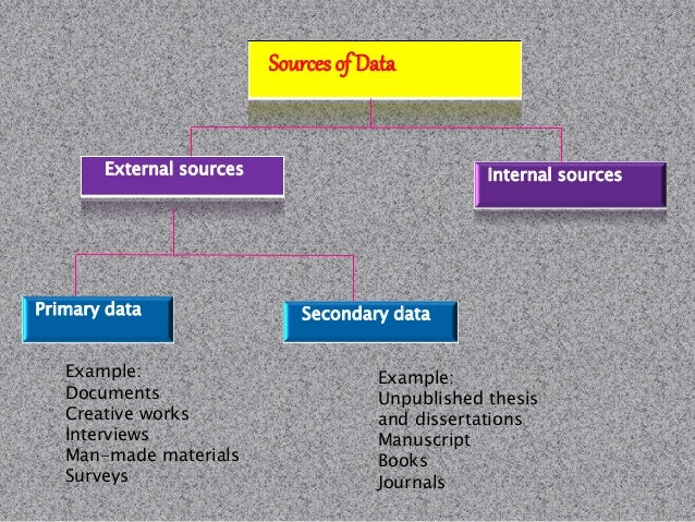 Internal sources of Data o Many institutions and departments have information about their regular functions , for their ow...