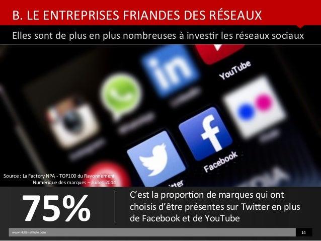 B. LE ENTREPRISES FRIANDES DES RÉSEAUX Elles sont de plus en plus nombreuses à investr les réseaux sociaux www.HUBinsttute...