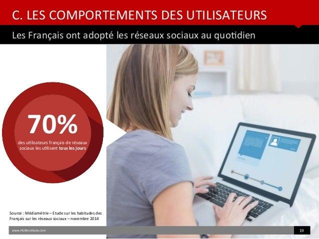 C. LES COMPORTEMENTS DES UTILISATEURS Les Français ont adopté les réseaux sociaux au quotdien www.HUBinsttute.com 19 Sourc...