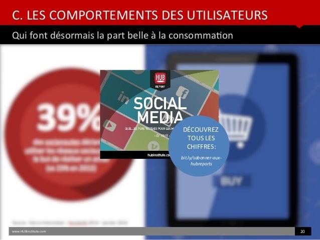C. LES COMPORTEMENTS DES UTILISATEURS Qui font désormais la part belle à la consommaton www.HUBinsttute.com 20 DÉCOUVREZ T...