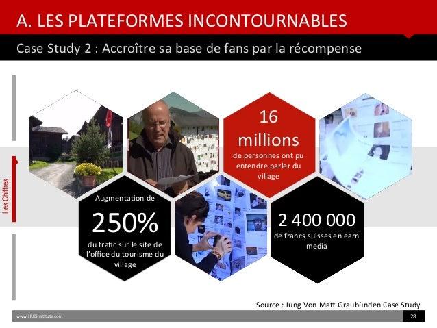A. LES PLATEFORMES INCONTOURNABLES Case Study 2 : Accroître sa base de fans par la récompense www.HUBinsttute.com 28 LesCh...