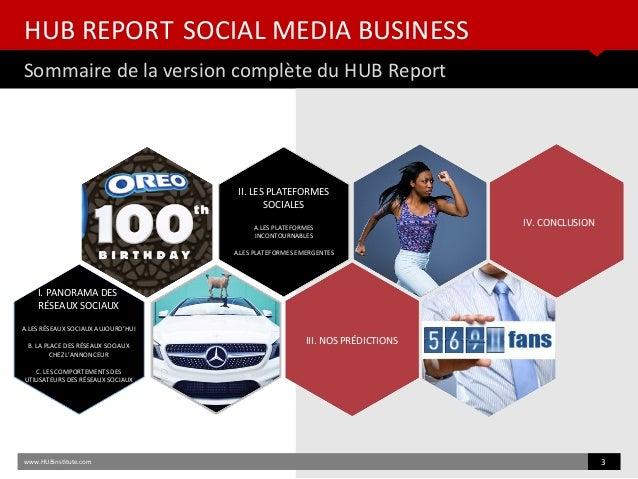 HUB REPORT Social Media : Quelles perspectives pour les Marques en 2015 ? Slide 3
