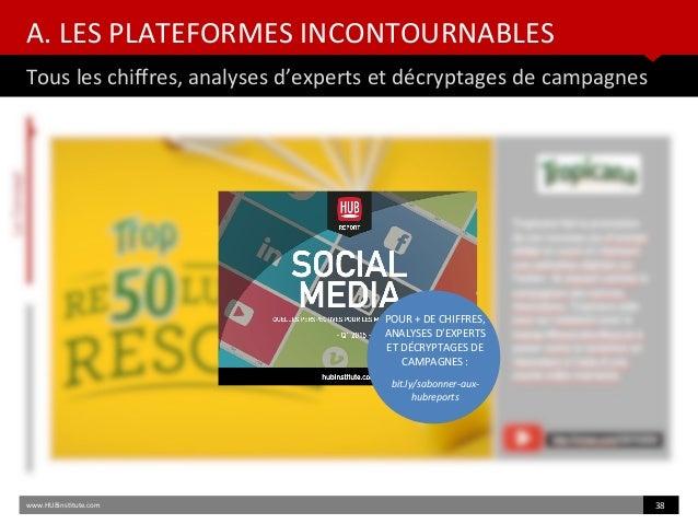 A. LES PLATEFORMES INCONTOURNABLES Tous les chifres, analyses d'experts et décryptages de campagnes www.HUBinsttute.com 38...