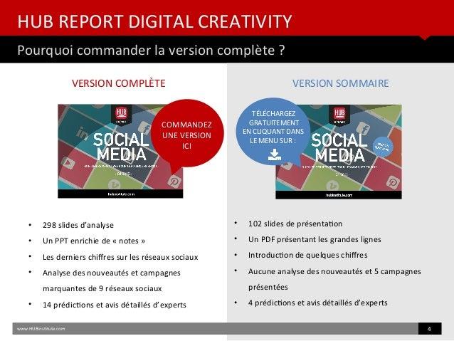 HUB REPORT DIGITAL CREATIVITY Pourquoi commander la version complète ? www.HUBinsttute.com 4 VERSION COMPLÈTE VERSION SOMM...