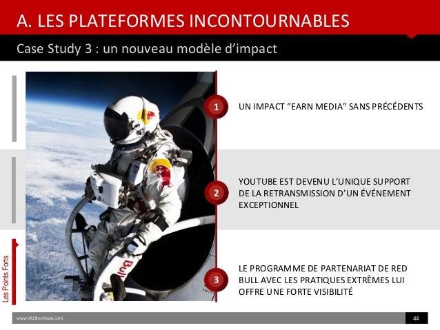 A. LES PLATEFORMES INCONTOURNABLES Case Study 3 : un nouveau modèle d'impact www.HUBinsttute.com 44 LesPointsForts 3 1 UN ...
