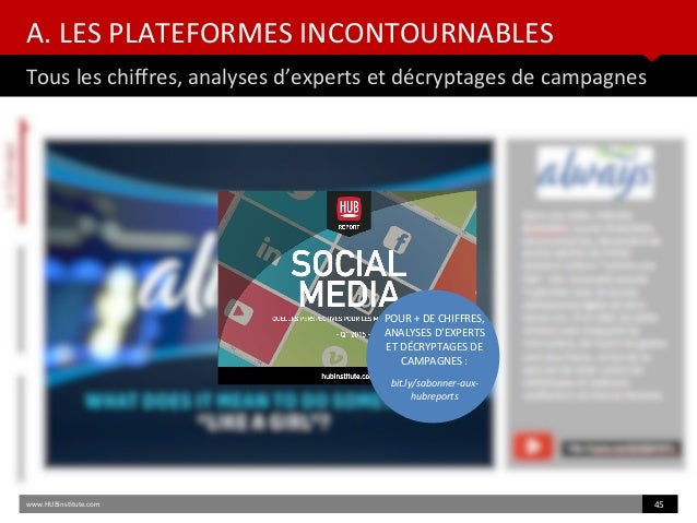 A. LES PLATEFORMES INCONTOURNABLES Tous les chifres, analyses d'experts et décryptages de campagnes www.HUBinsttute.com 45...