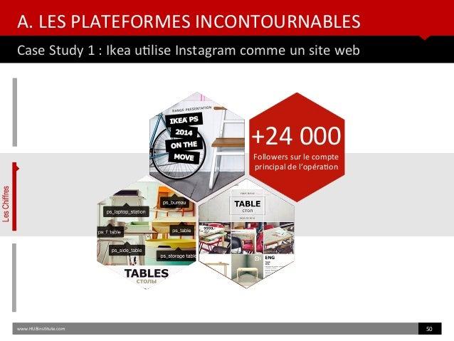 A. LES PLATEFORMES INCONTOURNABLES Case Study 1 : Ikea utlise Instagram comme un site web www.HUBinsttute.com 50 LesChiffr...