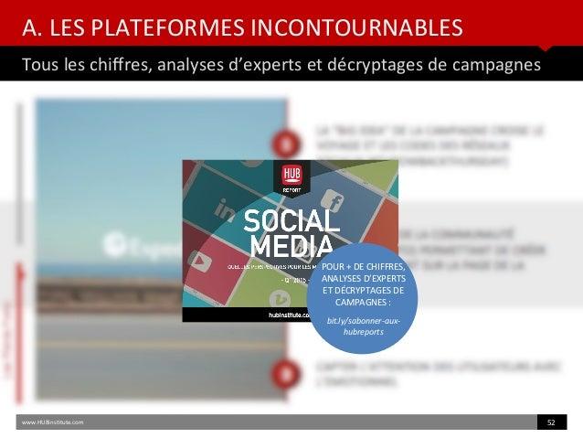 A. LES PLATEFORMES INCONTOURNABLES Tous les chifres, analyses d'experts et décryptages de campagnes www.HUBinsttute.com 52...
