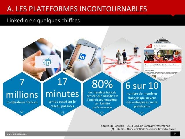A. LES PLATEFORMES INCONTOURNABLES LinkedIn en quelques chifres www.HUBinsttute.com 55 Source : (1) Linkedin – 2014 Linked...