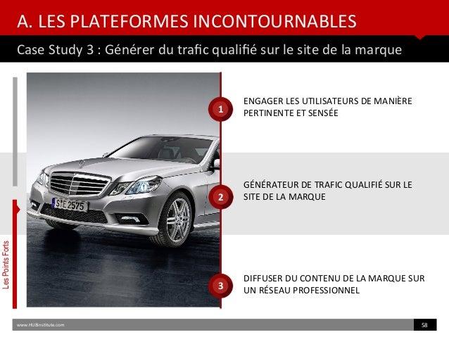A. LES PLATEFORMES INCONTOURNABLES Case Study 3 : Générer du trafc qualifé sur le site de la marque www.HUBinsttute.com 58...
