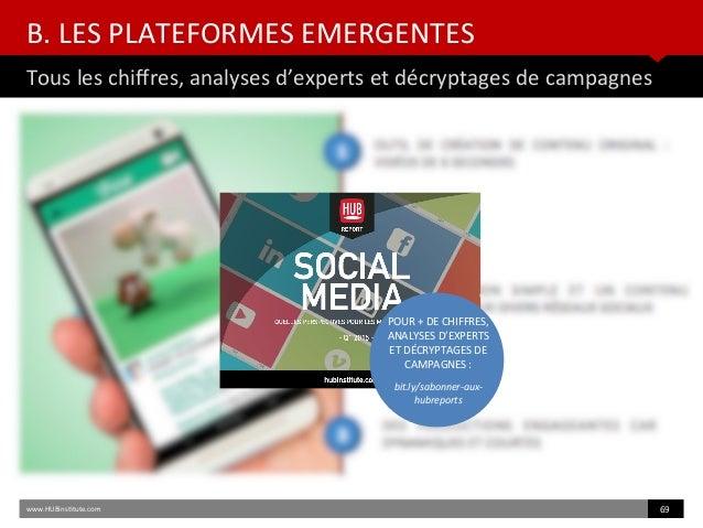 B. LES PLATEFORMES EMERGENTES Tous les chifres, analyses d'experts et décryptages de campagnes www.HUBinsttute.com 69 POUR...