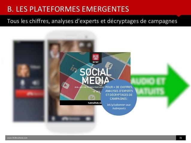 B. LES PLATEFORMES EMERGENTES Tous les chifres, analyses d'experts et décryptages de campagnes www.HUBinsttute.com 72 POUR...