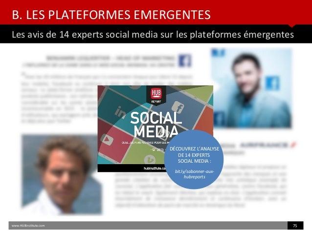 B. LES PLATEFORMES EMERGENTES Les avis de 14 experts social media sur les plateformes émergentes www.HUBinsttute.com 75 DÉ...
