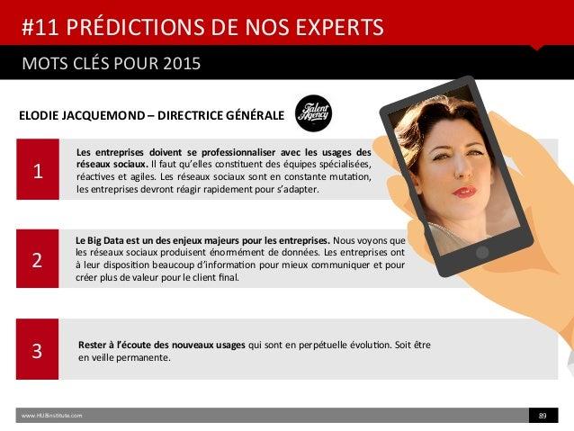 1 #11 PRÉDICTIONS DE NOS EXPERTS MOTS CLÉS POUR 2015 www.HUBinsttute.com 89 2 3 ELODIE JACQUEMOND – DIRECTRICE GÉNÉRALE Le...