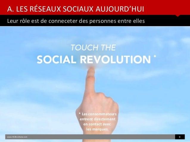 A. LES RÉSEAUX SOCIAUX AUJOURD'HUI Leur rôle est de conneceter des personnes entre elles www.HUBinsttute.com 9 * Les conso...