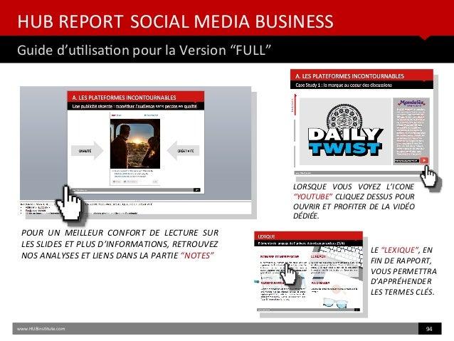 """HUB REPORT SOCIAL MEDIA BUSINESS Guide d'utlisaton pour la Version """"FULL"""" www.HUBinsttute.com 94 POUR UN MEILLEUR CONFO..."""