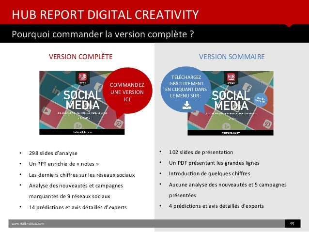 HUB REPORT DIGITAL CREATIVITY Pourquoi commander la version complète ? www.HUBinsttute.com 95 VERSION COMPLÈTE VERSION SOM...