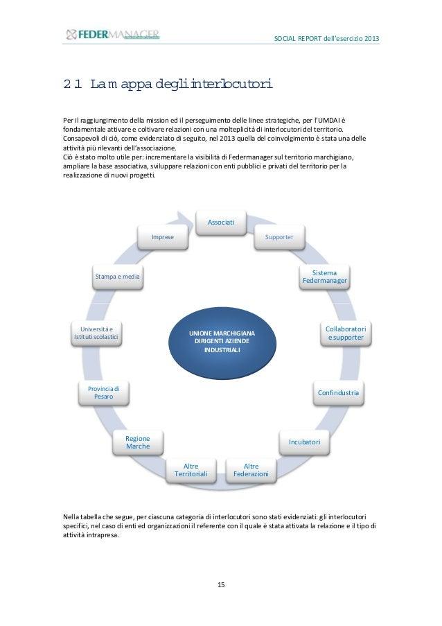 SOCIAL REPORT dell'esercizio 2013 16 GRUPPO STAKEHOLDER REFERENTE ATTIVITÀ Associati Dirigenti e Quadri in servizio, inocc...