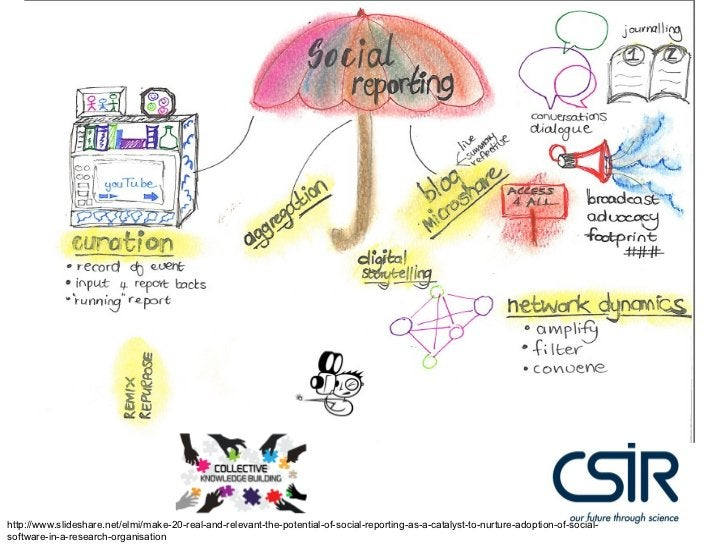 Social Reporting as an umbrella practicehttp://www.slideshare.net/elmi/make-20-real-and-relevant-the-potential-of-social-r...