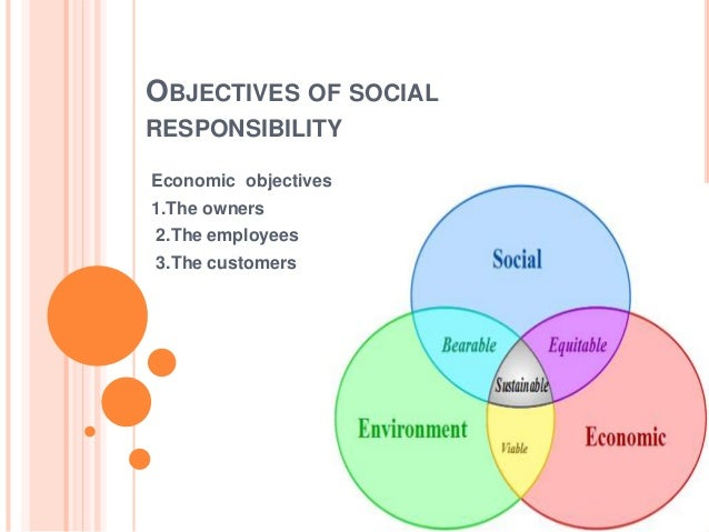 OBJECTIVES OF SOCIAL RESPONSIBILITY Economic objectives 1.The owners 2.The employees 3.The customers