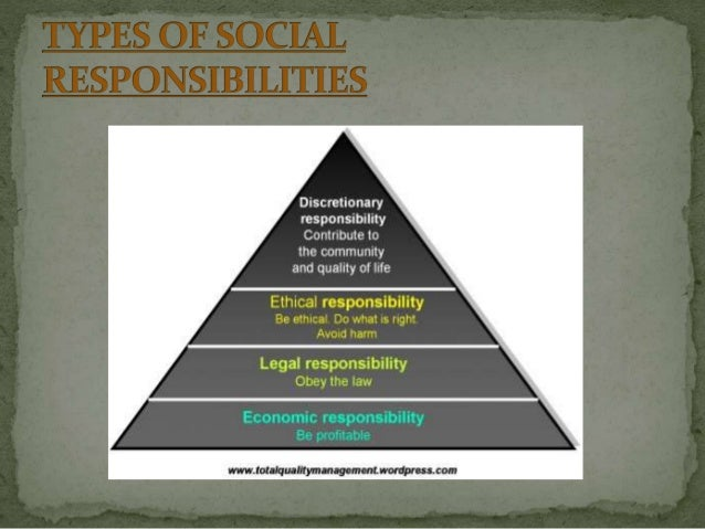 LEGAL A business has a responsibility to operate by the laws of the land, since laws are meant for the good of society ETH...