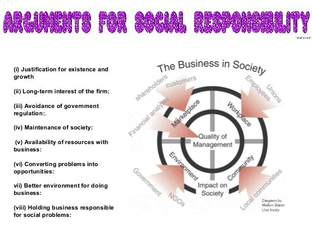 business responsiblefor social problems 3