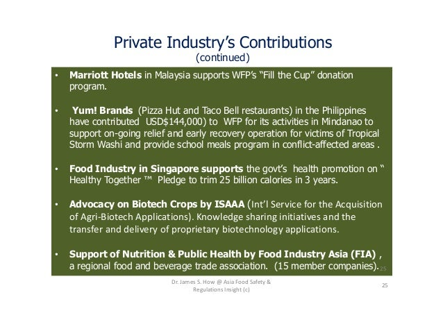 Social Responsibility In Providing Affordable Food In Asia
