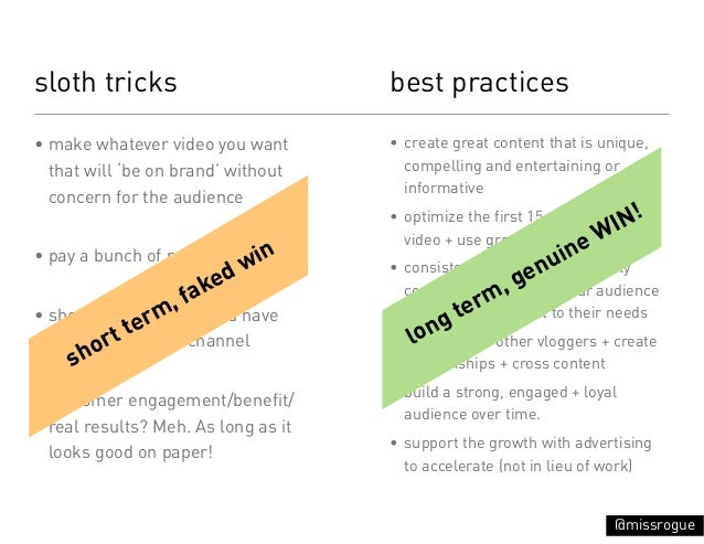 sloth tricks                         best practices• make whatever video you want       • create great content that is uni...