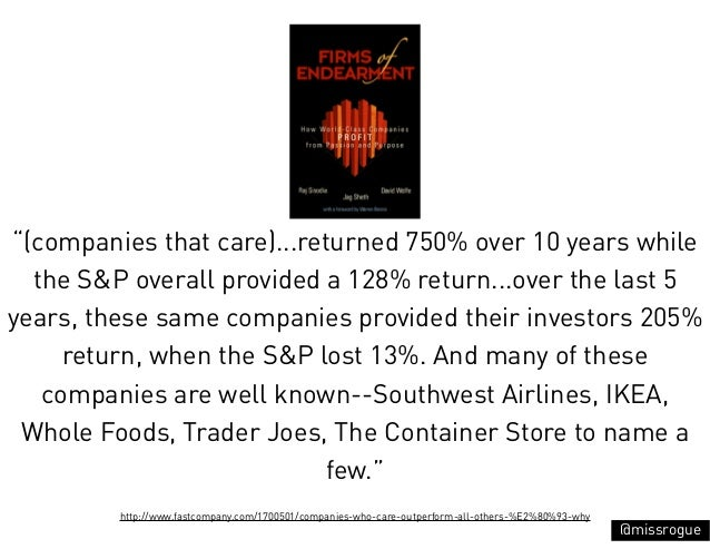 """""""(companies that care)...returned 750% over 10 years while  the S&P overall provided a 128% return...over the last 5years,..."""