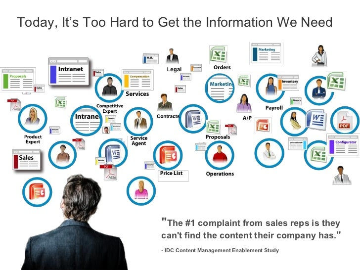 """Today, It's Too Hard to Get the Information We Need                       """"The #1 complaint from sales reps is they       ..."""