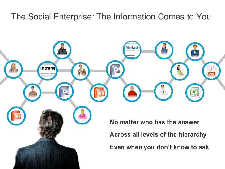 The Social Enterprise: The Information Comes to You                         No matter who has the answer                  ...