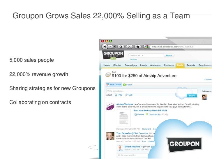 Groupon Grows Sales 22,000% Selling as a Team5,000 sales people22,000% revenue growthSharing strategies for new GrouponsCo...