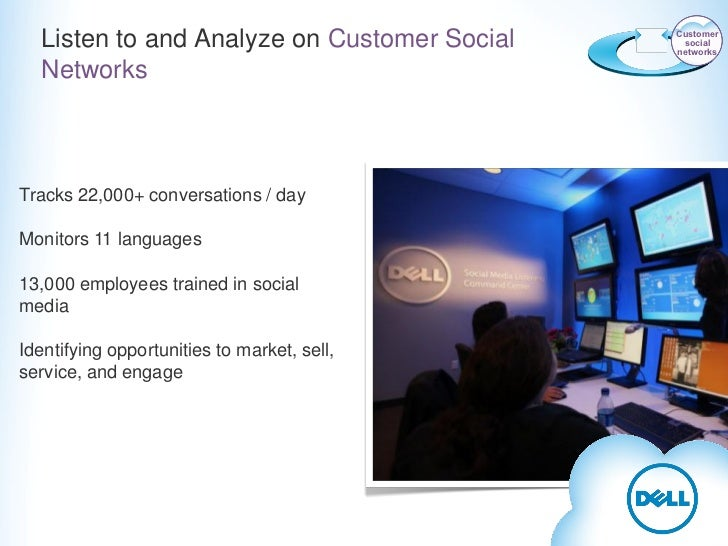 Listen to and Analyze on Customer Social   Customer                                              social                   ...