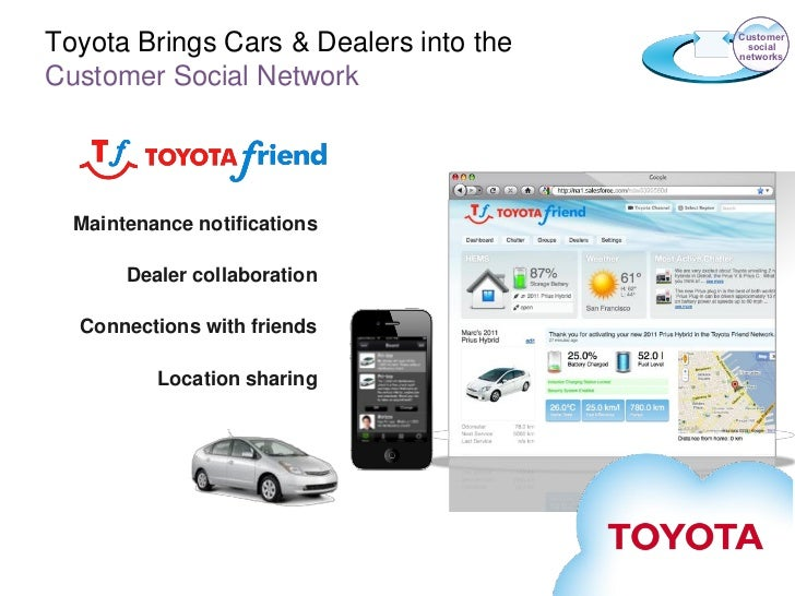 Toyota Brings Cars & Dealers into the   Customer                                         social                           ...
