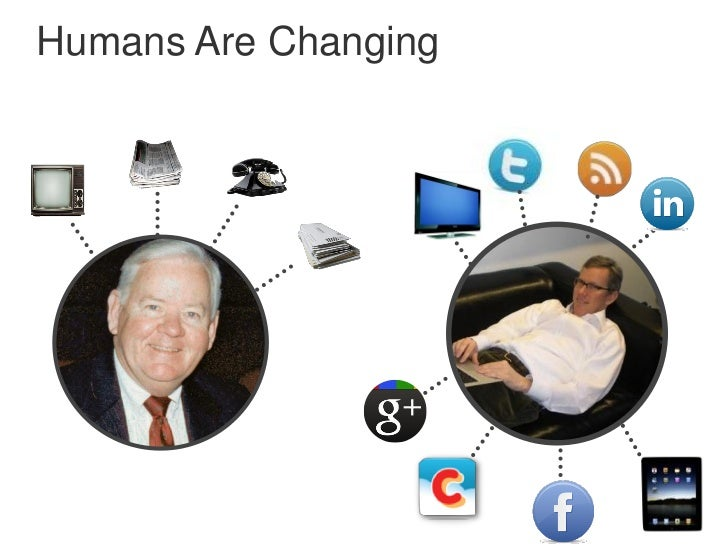 Humans Are Changing