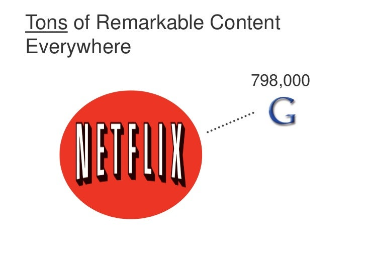 Tons of Remarkable ContentEverywhere                      798,000