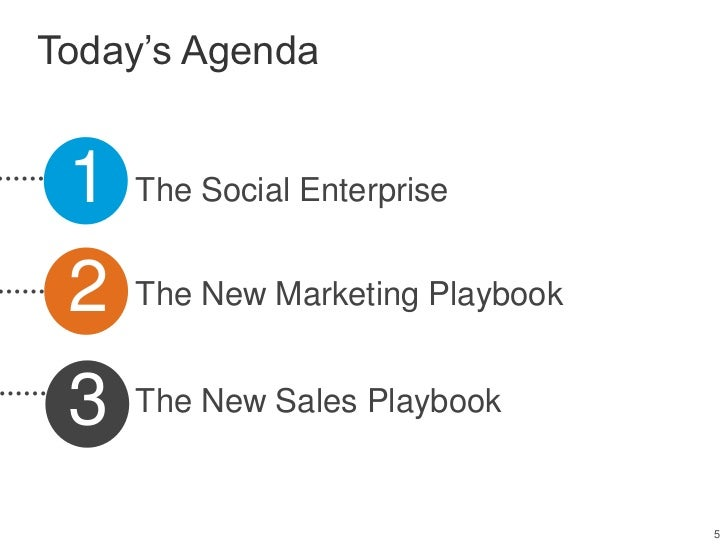 Today's Agenda 1   The Social Enterprise 2   The New Marketing Playbook 3   The New Sales Playbook                        ...