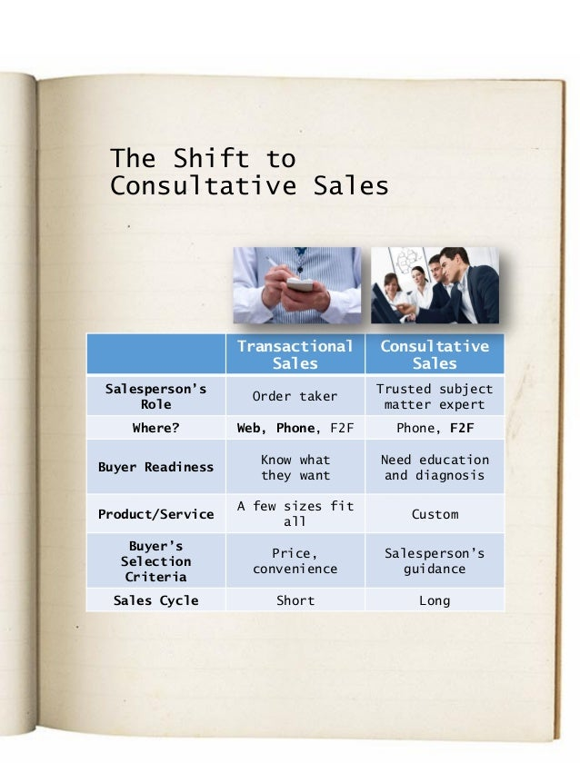 The Shift to Consultative Sales Transactional Sales Consultative Sales Salesperson's Role Order taker Trusted subject matt...