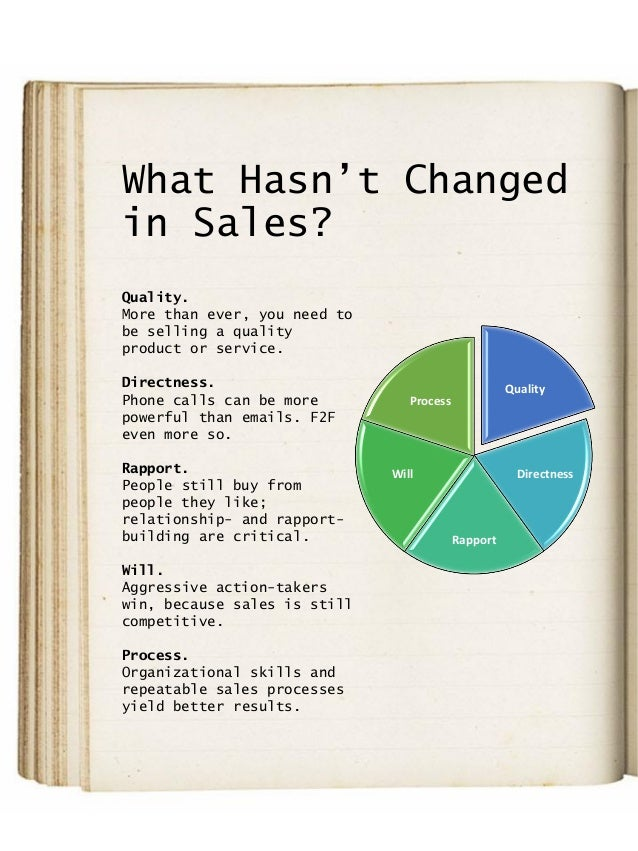What Hasn't Changed in Sales? Quality Directness Rapport Will Process Quality. More than ever, you need to be selling a qu...
