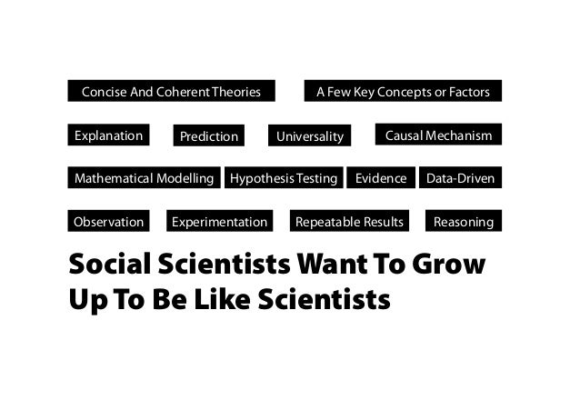 What is Social Science Slide 2