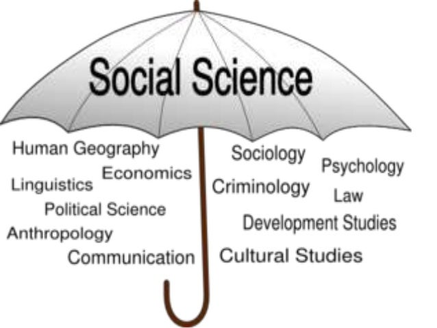 branches of social sciece 2 branches of science •fundamental sciences -empirical sciences includes both social and natural sciences knowledge based on observable phenomena.