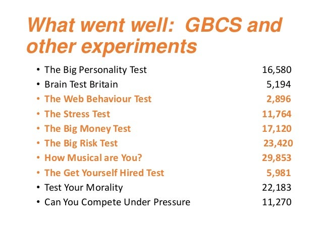 What went well: GBCS and other experiments • The Big Personality Test 16,580 • Brain Test Britain 5,194 • The Web Behaviou...