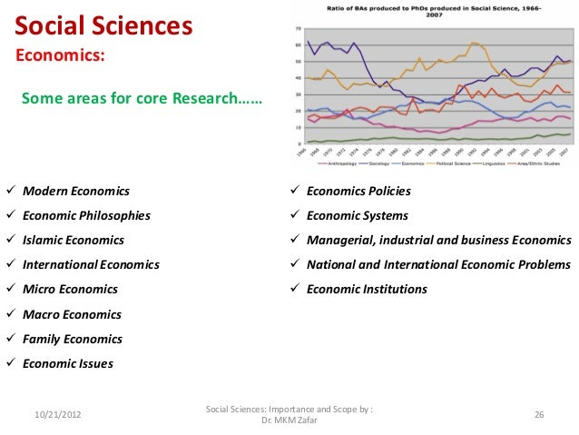 scope of social science research