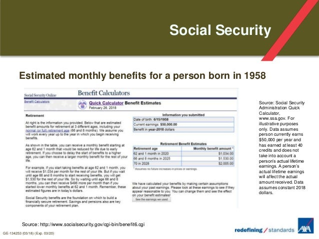 Social security, Medicare and Long Term Care