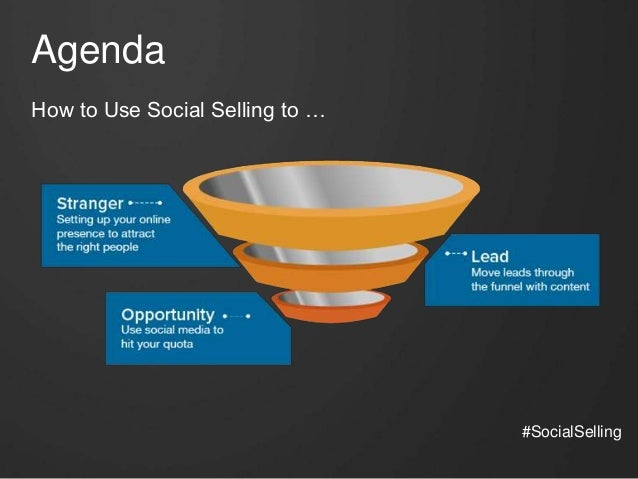 Social Selling Across The Buyer's Journey Slide 3