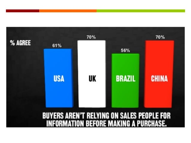 Selling  is  getting  harder   More  Insight      Less  Info