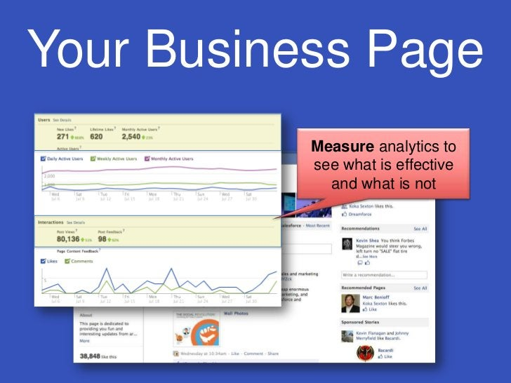 Your Business Page<br />Measure analytics to see what is effective and what is not<br />