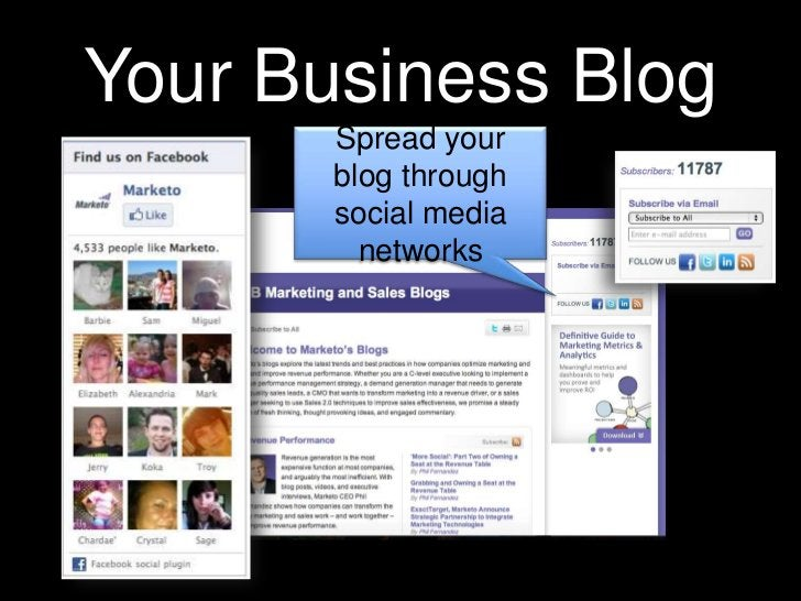 Your Business Blog<br />Spread your blog through social media networks<br />